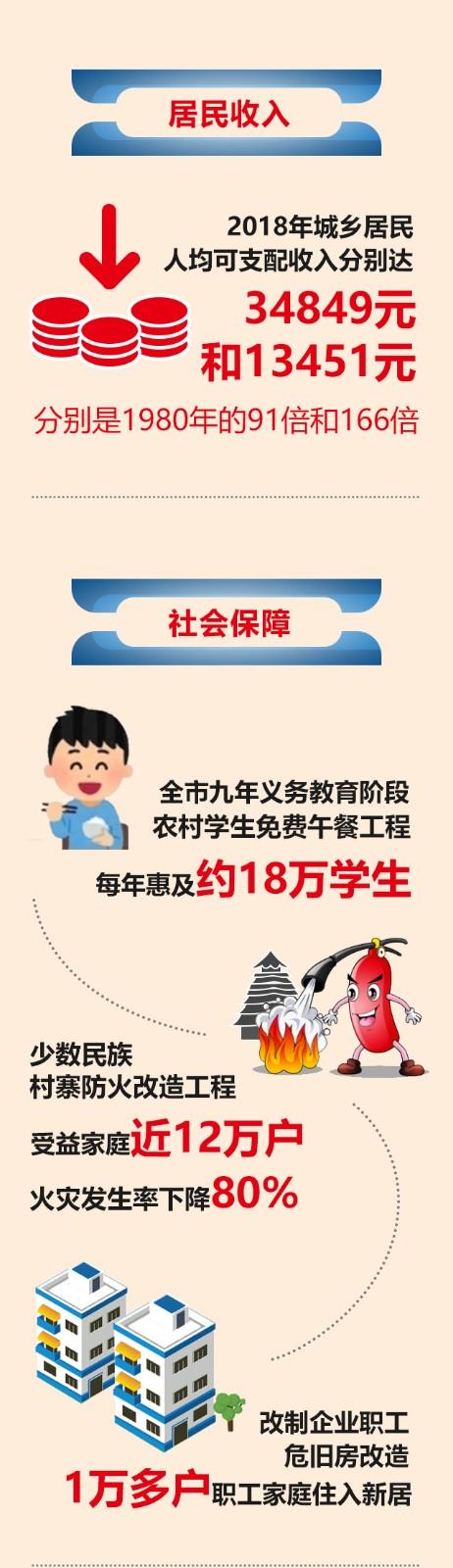 柳州辉煌70年_05.jpg