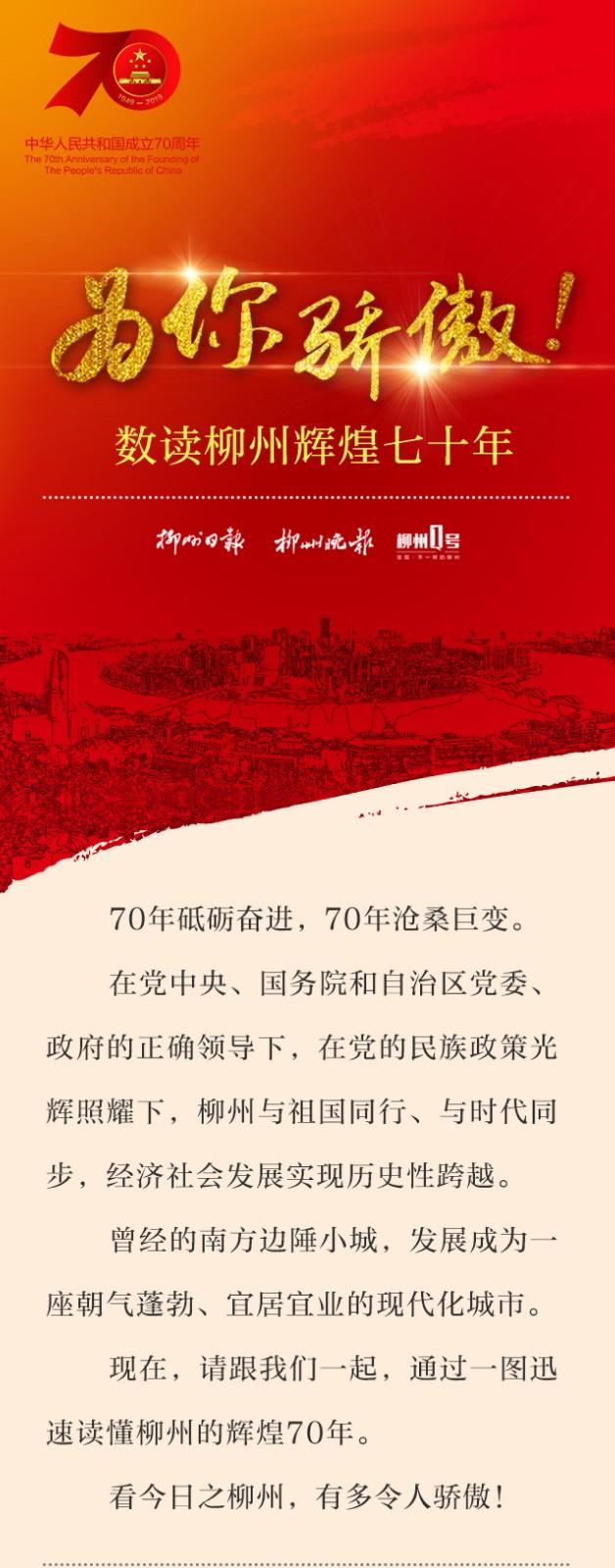 柳州辉煌70年_01.jpg